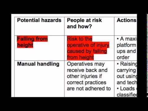 create a hazard identification and risk assessment template document